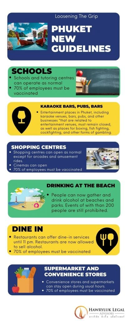 phuket new guidelines page 1