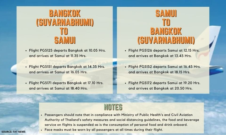 bangkok to samui flight schedule and vice versa