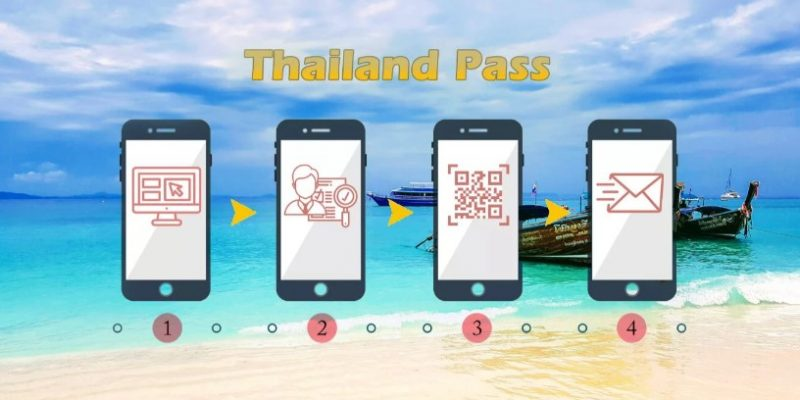 streamline using thailand pass